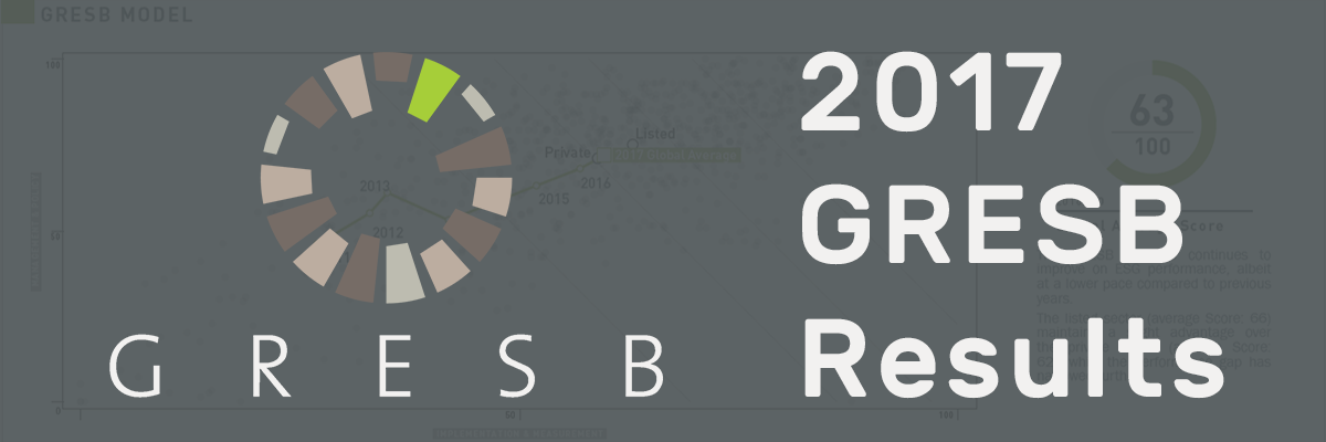 Some key takeaways from the 2017 GRESB results