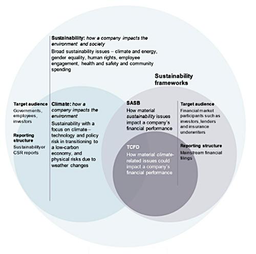 Framework alignment